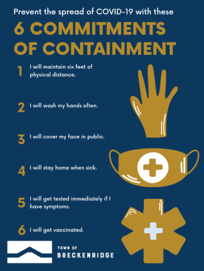 Six Commitments of Containment 4 16 21
